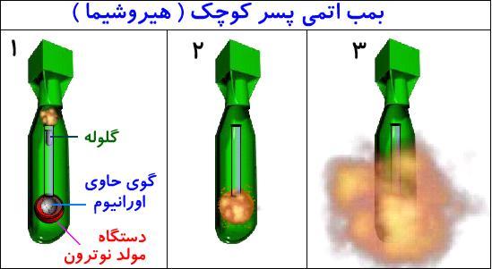 ساختار یک بمب هسته ای
